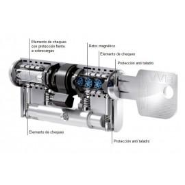 Cilindro Alta Seguridad Magnético MCS EVVA 5 llaves